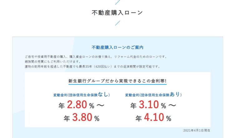 新生インベストメント&ファイナンス/不動産購入ローン