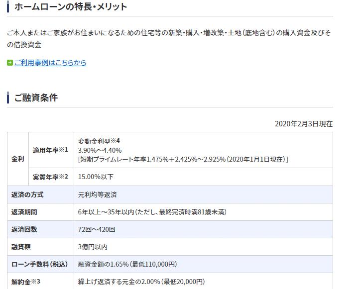 三井住友トラスト・ローン&ファイナンス/ホームローン