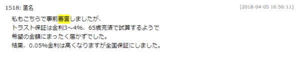 三井住友信託銀行の住宅ローン審査の口コミ